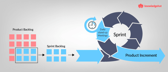 Scrum_Cycle